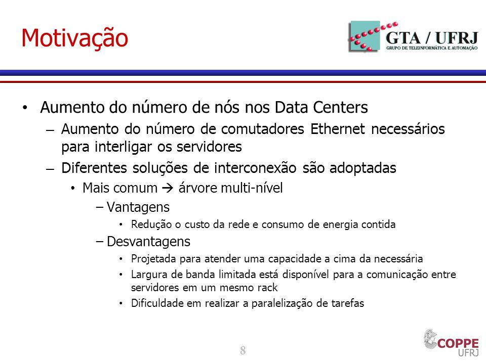8 Motivação Aumento do número de nós nos Data Centers – Aumento do número de comutadores Ethernet necessários para interligar os servidores – Diferent