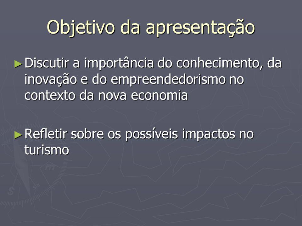 Objetivo da apresentação Discutir a importância do conhecimento, da inovação e do empreendedorismo no contexto da nova economia Discutir a importância do conhecimento, da inovação e do empreendedorismo no contexto da nova economia Refletir sobre os possíveis impactos no turismo Refletir sobre os possíveis impactos no turismo