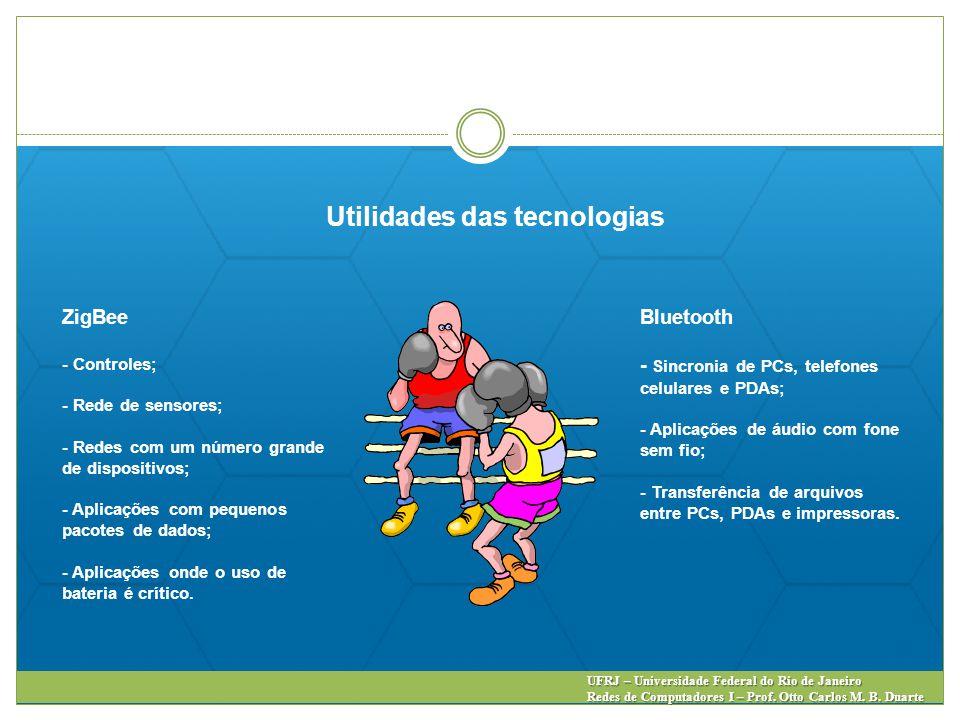 VS UFRJ – Universidade Federal do Rio de Janeiro Redes de Computadores I – Prof. Otto Carlos M. B. Duarte Bluetooth - Sincronia de PCs, telefones celu