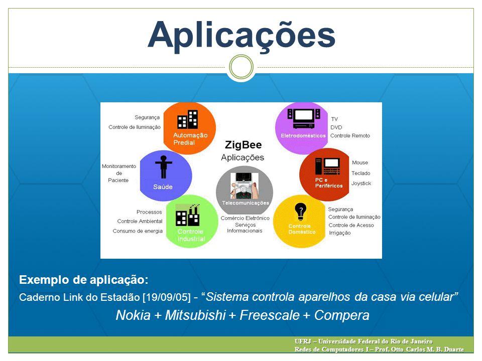 Aplicações Exemplo de aplicação: Caderno Link do Estadão [19/09/05] - Sistema controla aparelhos da casa via celular Nokia + Mitsubishi + Freescale +