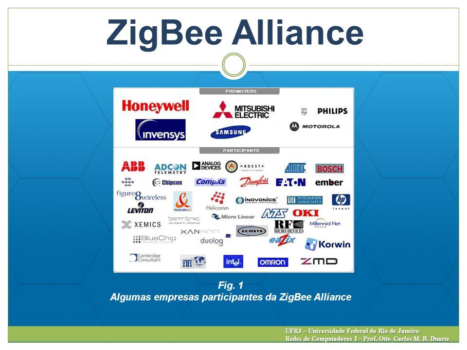 ZigBee Alliance Fig. 1 Algumas empresas participantes da ZigBee Alliance UFRJ – Universidade Federal do Rio de Janeiro Redes de Computadores I – Prof.