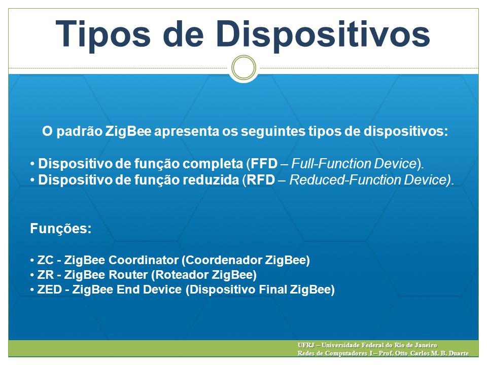 Tipos de Dispositivos UFRJ – Universidade Federal do Rio de Janeiro Redes de Computadores I – Prof. Otto Carlos M. B. Duarte O padrão ZigBee apresenta