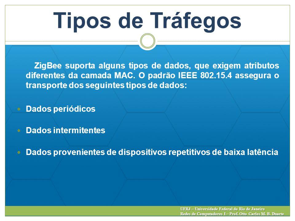 Tipos de Tráfegos ZigBee suporta alguns tipos de dados, que exigem atributos diferentes da camada MAC. O padrão IEEE 802.15.4 assegura o transporte do