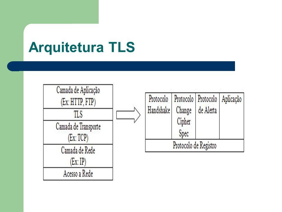 Arquitetura TLS
