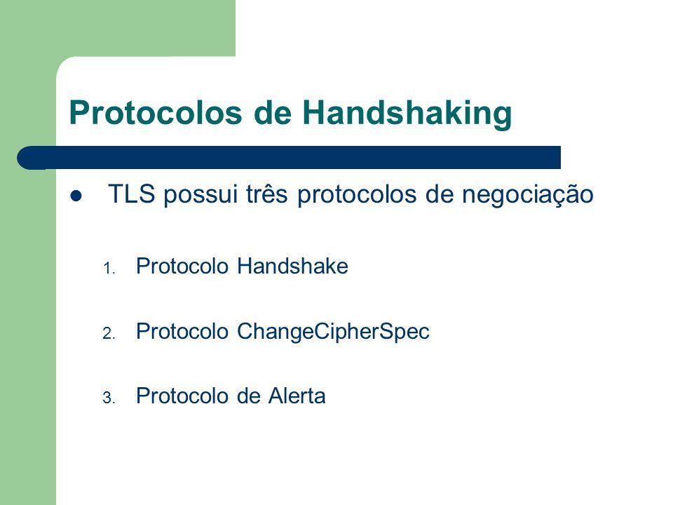 Protocolos de Handshaking TLS possui três protocolos de negociação 1. Protocolo Handshake 2. Protocolo ChangeCipherSpec 3. Protocolo de Alerta