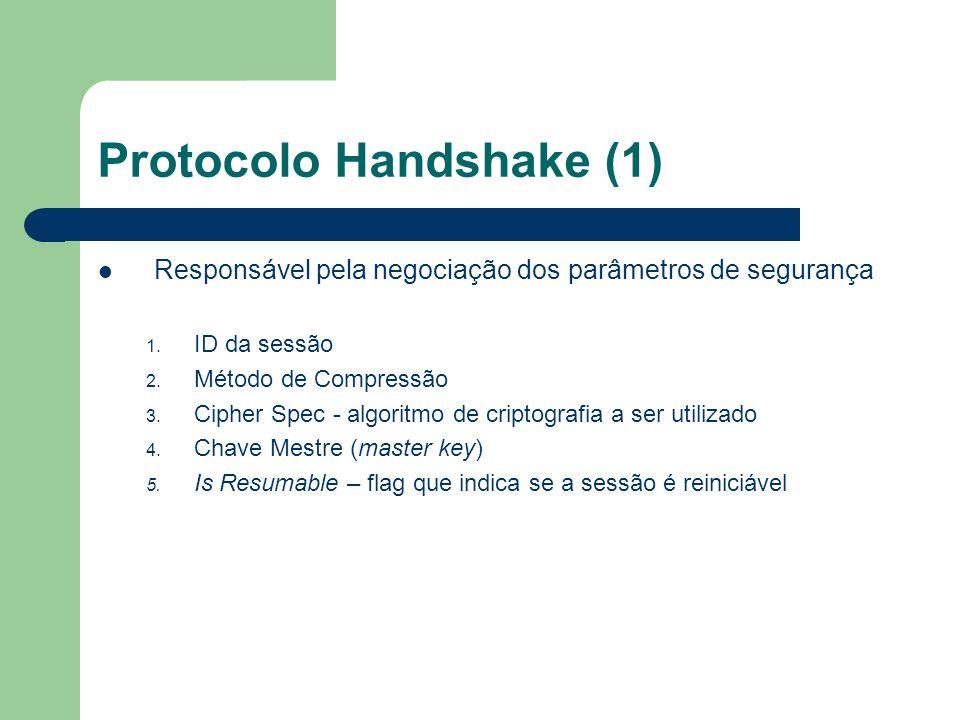 Protocolo Handshake (1) Responsável pela negociação dos parâmetros de segurança 1. ID da sessão 2. Método de Compressão 3. Cipher Spec - algoritmo de