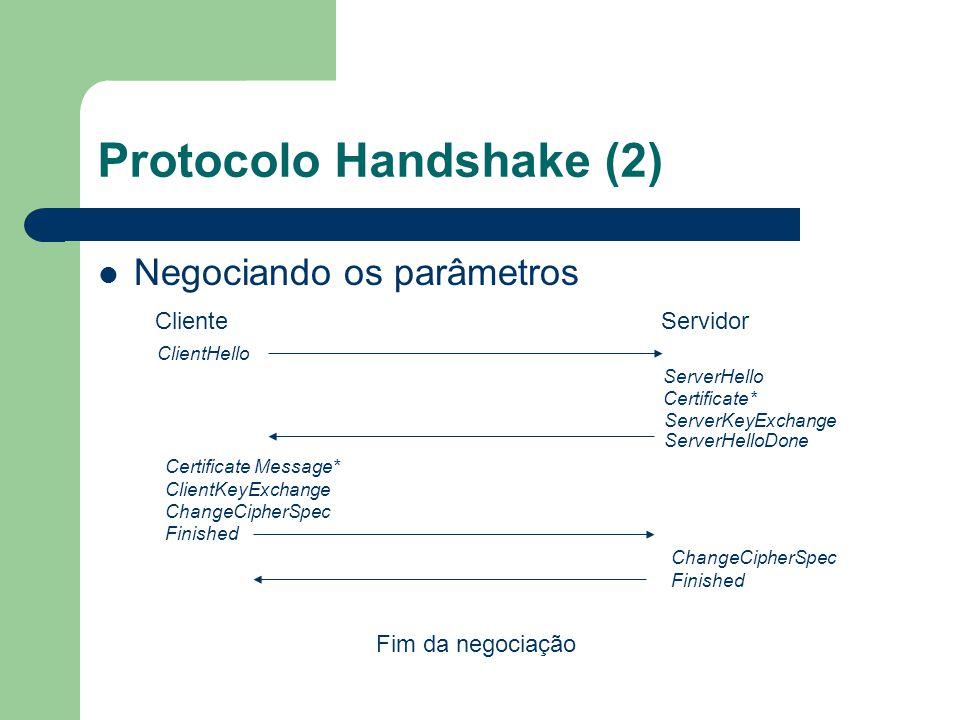 Protocolo Handshake (2) Negociando os parâmetros ClienteServidor ClientHello ServerHello Certificate* ServerKeyExchange ServerHelloDone Certificate Me
