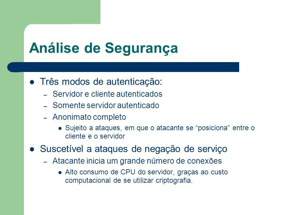 Análise de Segurança Três modos de autenticação: – Servidor e cliente autenticados – Somente servidor autenticado – Anonimato completo Sujeito a ataqu