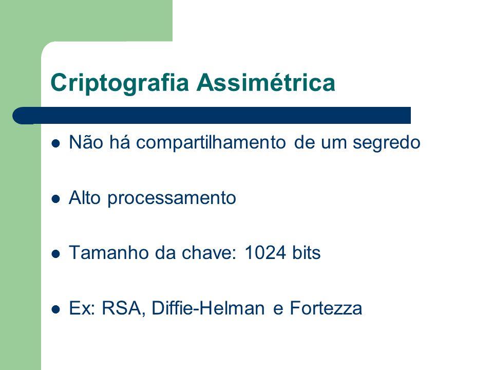 Criptografia Assimétrica Não há compartilhamento de um segredo Alto processamento Tamanho da chave: 1024 bits Ex: RSA, Diffie-Helman e Fortezza