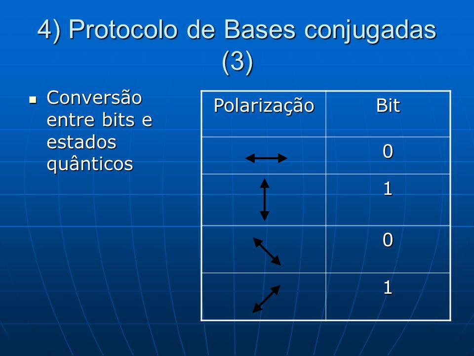 4) Protocolo de Bases conjugadas (3) Conversão entre bits e estados quânticos Conversão entre bits e estados quânticos PolarizaçãoBit 0 1 0 1