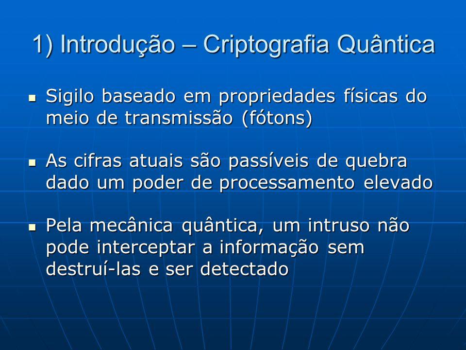1) Introdução – Criptografia Quântica Sigilo baseado em propriedades físicas do meio de transmissão (fótons) Sigilo baseado em propriedades físicas do
