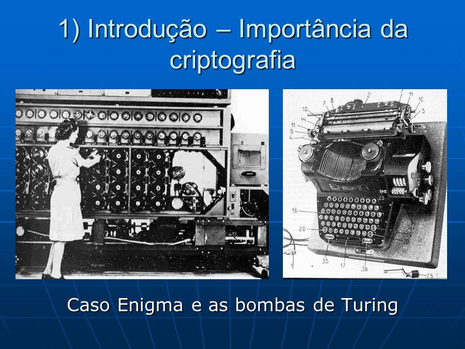 1) Introdução – Importância da criptografia Caso Enigma e as bombas de Turing