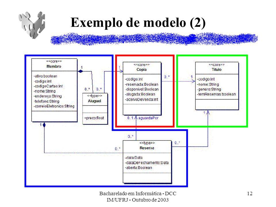 Bacharelado em Informática - DCC IM/UFRJ - Outubro de 2003 12 Exemplo de modelo (2)