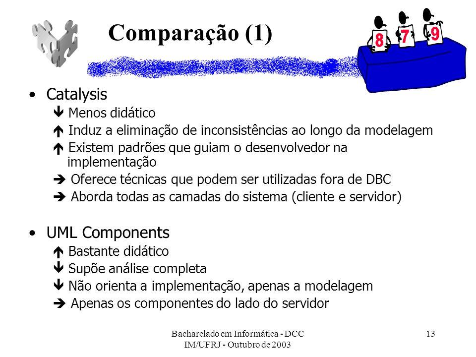 Bacharelado em Informática - DCC IM/UFRJ - Outubro de 2003 13 Comparação (1) Catalysis Menos didático Induz a eliminação de inconsistências ao longo d
