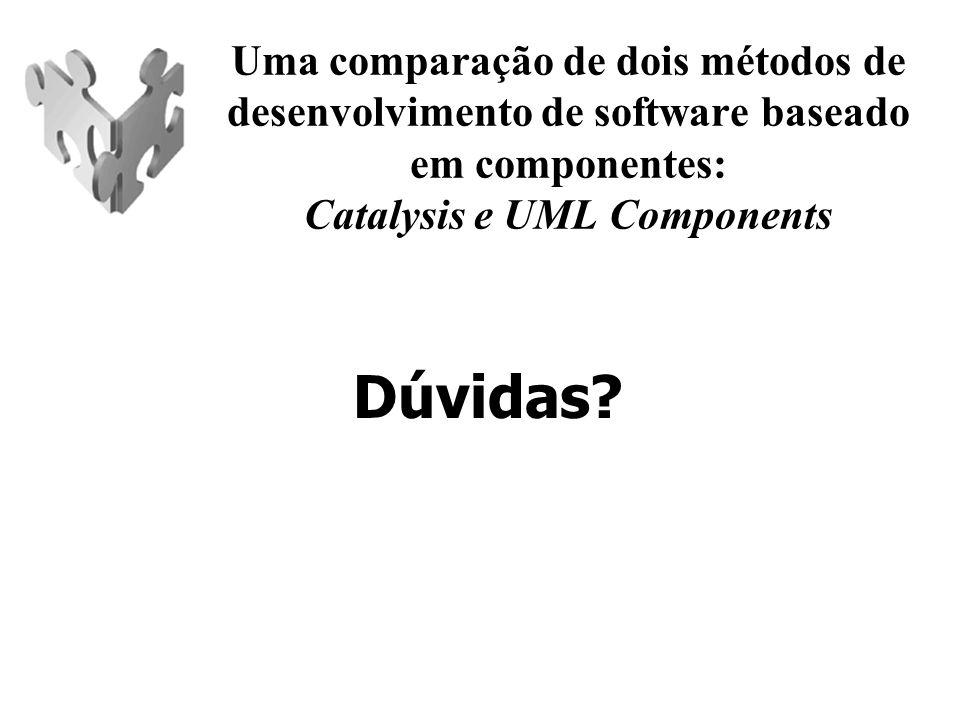 Uma comparação de dois métodos de desenvolvimento de software baseado em componentes: Catalysis e UML Components Dúvidas?