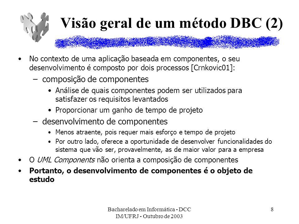 Bacharelado em Informática - DCC IM/UFRJ - Outubro de 2003 8 No contexto de uma aplicação baseada em componentes, o seu desenvolvimento é composto por