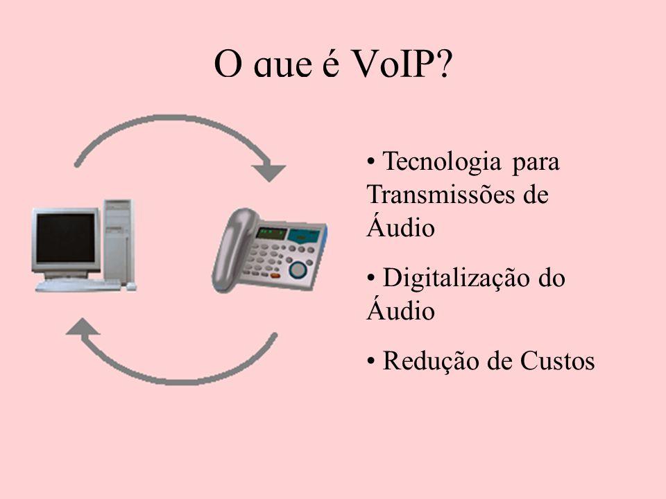 O que é VoIP? Tecnologia para Transmissões de Áudio Digitalização do Áudio Redução de Custos
