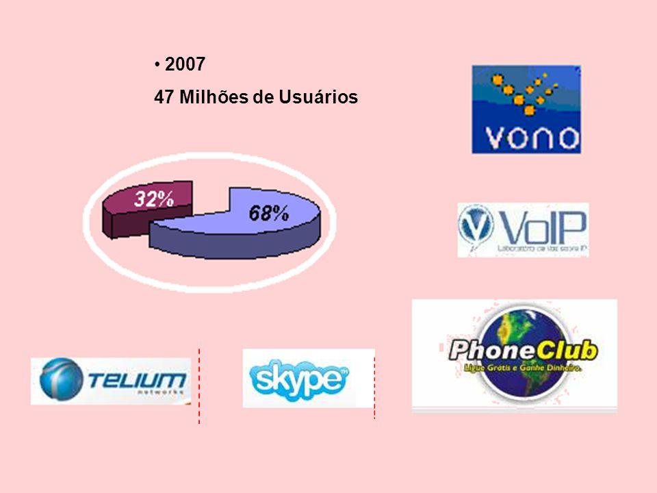 2007 47 Milhões de Usuários