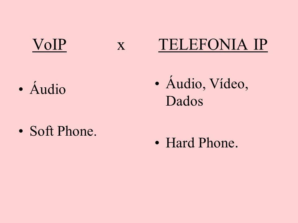 VoIP x TELEFONIA IP Áudio, Vídeo, Dados Hard Phone. Áudio Soft Phone.