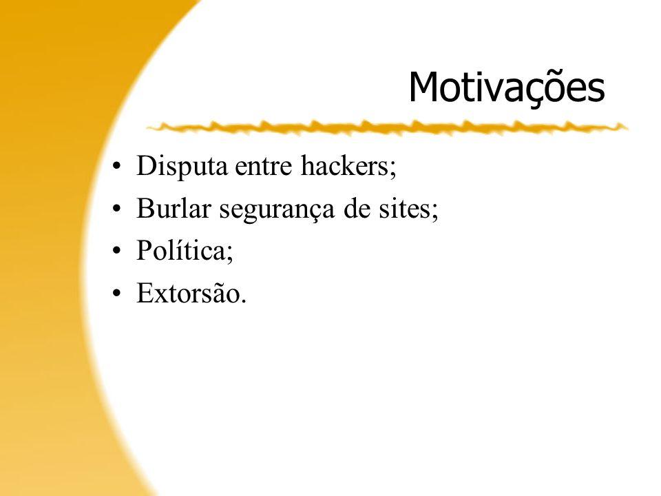 Evolução Falhas TCP/IP; Ataques em redes IRC; Smurf; Inundação; DDoS; Worms; Ataques a grandes sites.
