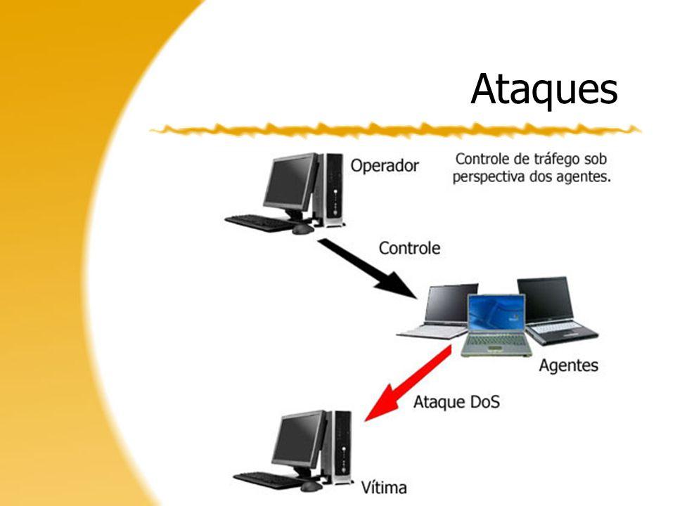 Tipos de Defesa DefCOM –Núcleo de rede; –Geradores, Limitadores e Classificadores.