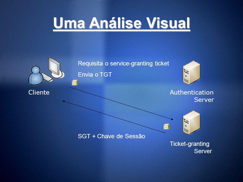 Uma Análise Visual ClienteAuthentication Server Requisita o service-granting ticket Envia o TGT Ticket-granting Server SGT + Chave de Sessão