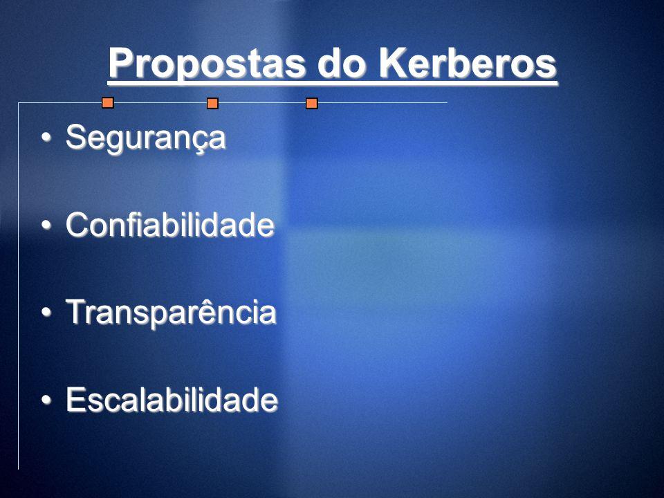 Propostas do Kerberos SegurançaSegurança ConfiabilidadeConfiabilidade TransparênciaTransparência EscalabilidadeEscalabilidade