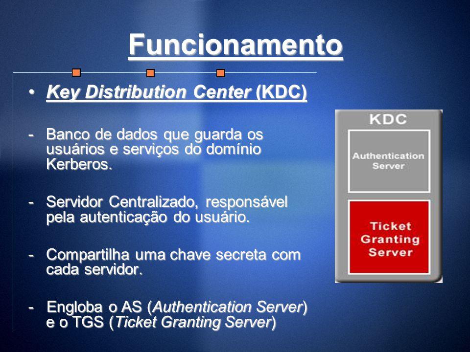 Funcionamento Key Distribution Center (KDC)Key Distribution Center (KDC) -Banco de dados que guarda os usuários e serviços do domínio Kerberos. -Servi