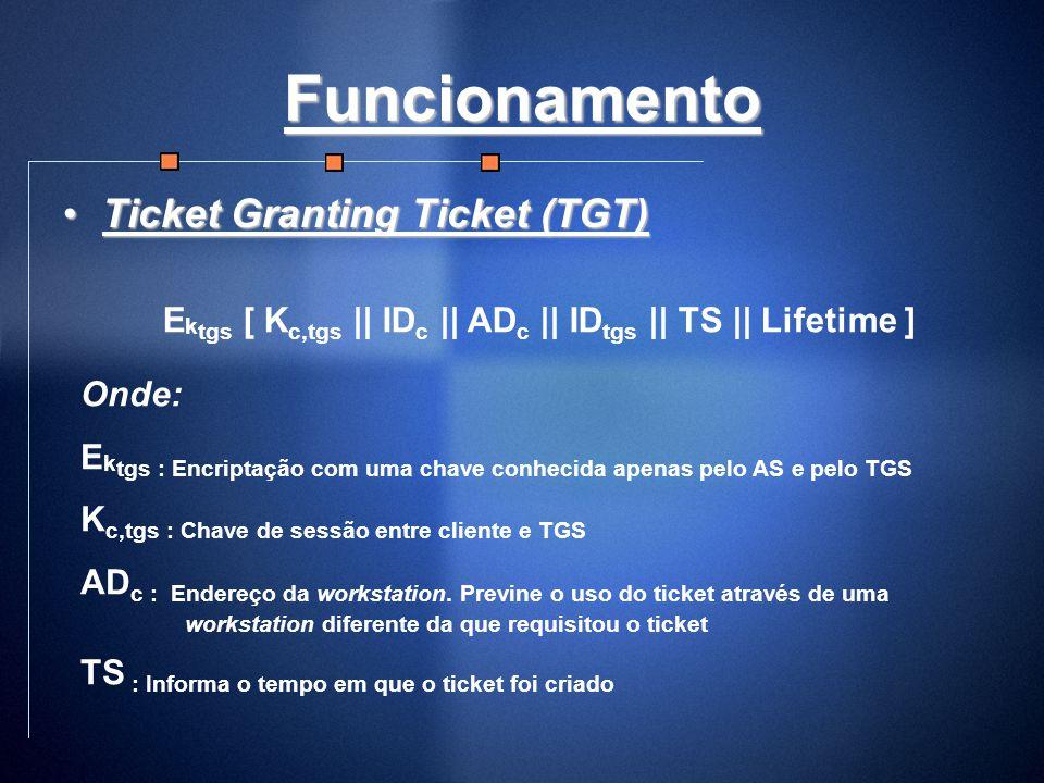 Funcionamento Ticket Granting Ticket (TGT)Ticket Granting Ticket (TGT) E k tgs [ K c,tgs || ID c || AD c || ID tgs || TS || Lifetime ] Onde: E k tgs :