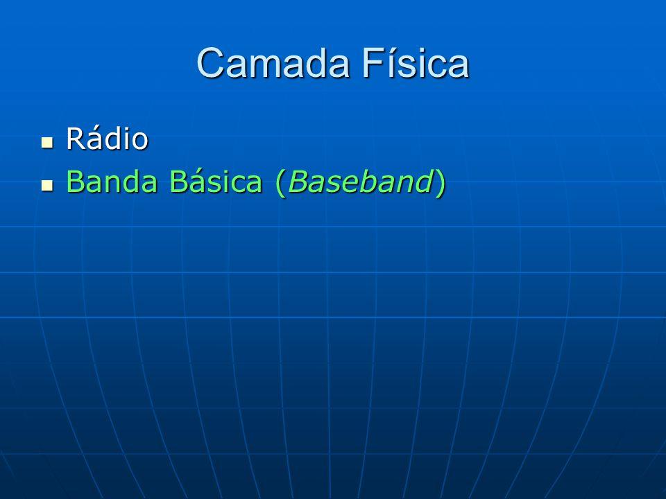 Camada Física Rádio Rádio Banda Básica (Baseband) Banda Básica (Baseband)