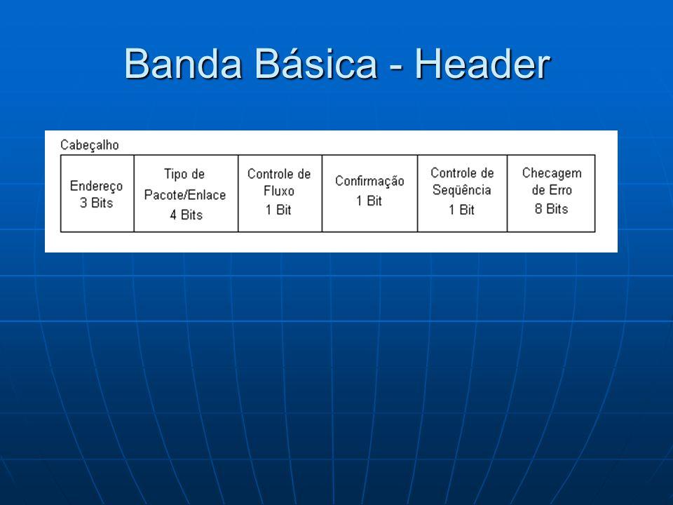 Banda Básica - Header
