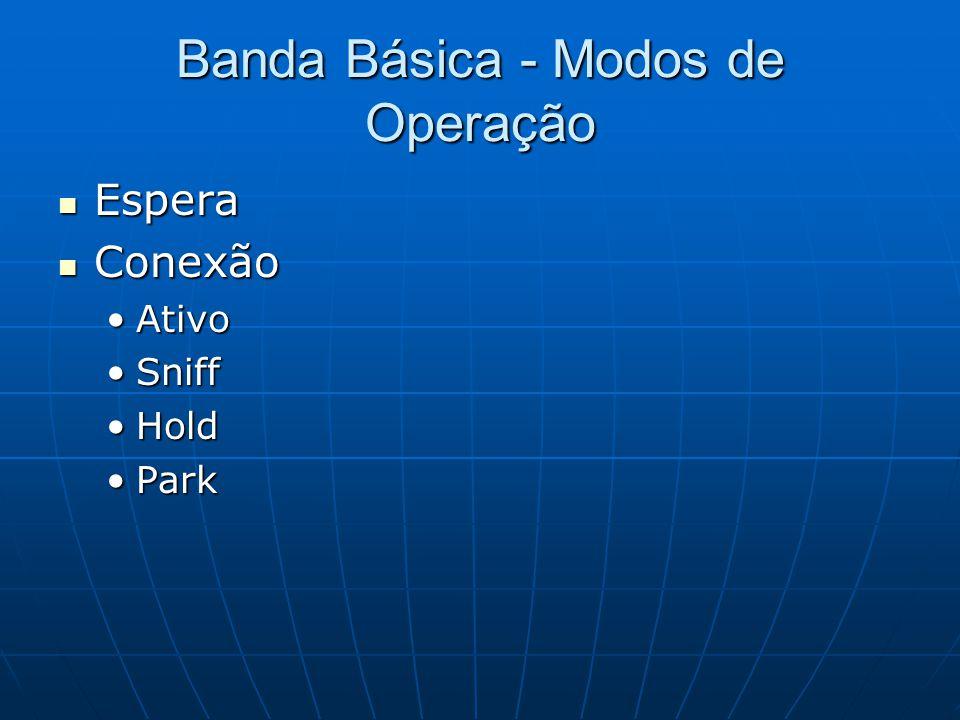 Banda Básica - Modos de Operação Espera Espera Conexão Conexão AtivoAtivo SniffSniff HoldHold ParkPark