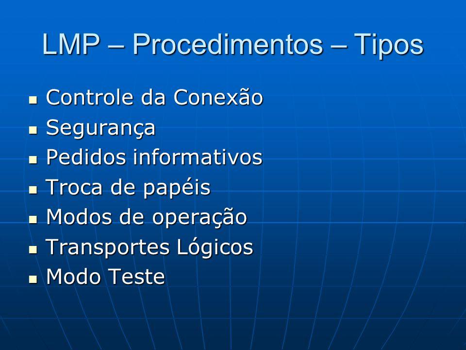 LMP – Procedimentos – Tipos Controle da Conexão Controle da Conexão Segurança Segurança Pedidos informativos Pedidos informativos Troca de papéis Troca de papéis Modos de operação Modos de operação Transportes Lógicos Transportes Lógicos Modo Teste Modo Teste