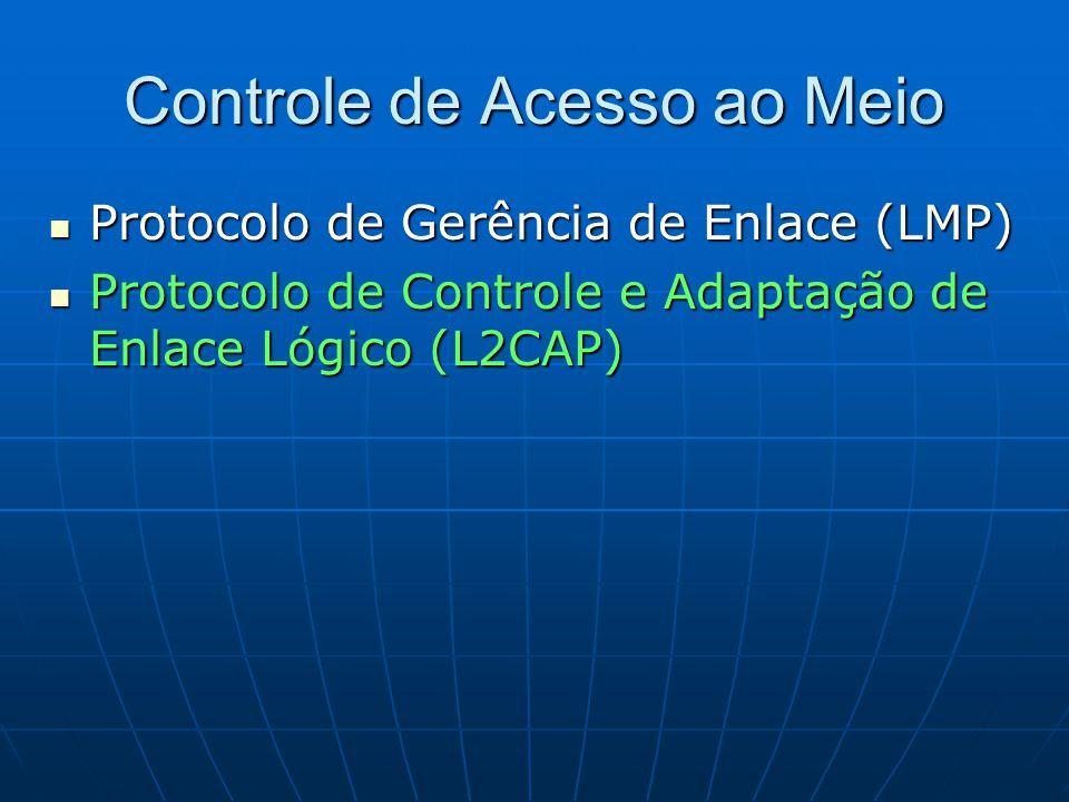 Controle de Acesso ao Meio Protocolo de Gerência de Enlace (LMP) Protocolo de Gerência de Enlace (LMP) Protocolo de Controle e Adaptação de Enlace Lóg