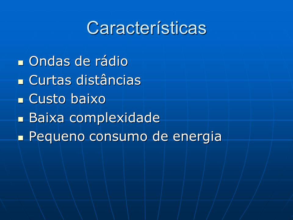 Características Ondas de rádio Ondas de rádio Curtas distâncias Curtas distâncias Custo baixo Custo baixo Baixa complexidade Baixa complexidade Pequeno consumo de energia Pequeno consumo de energia