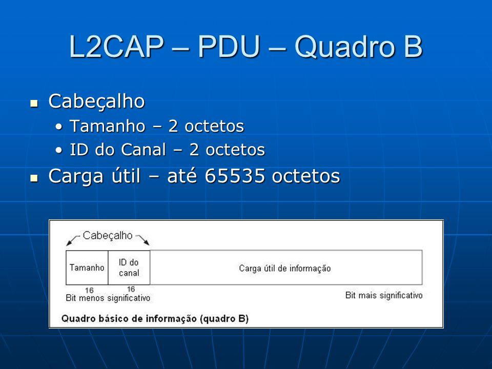 L2CAP – PDU – Quadro B Cabeçalho Cabeçalho Tamanho – 2 octetosTamanho – 2 octetos ID do Canal – 2 octetosID do Canal – 2 octetos Carga útil – até 65535 octetos Carga útil – até 65535 octetos