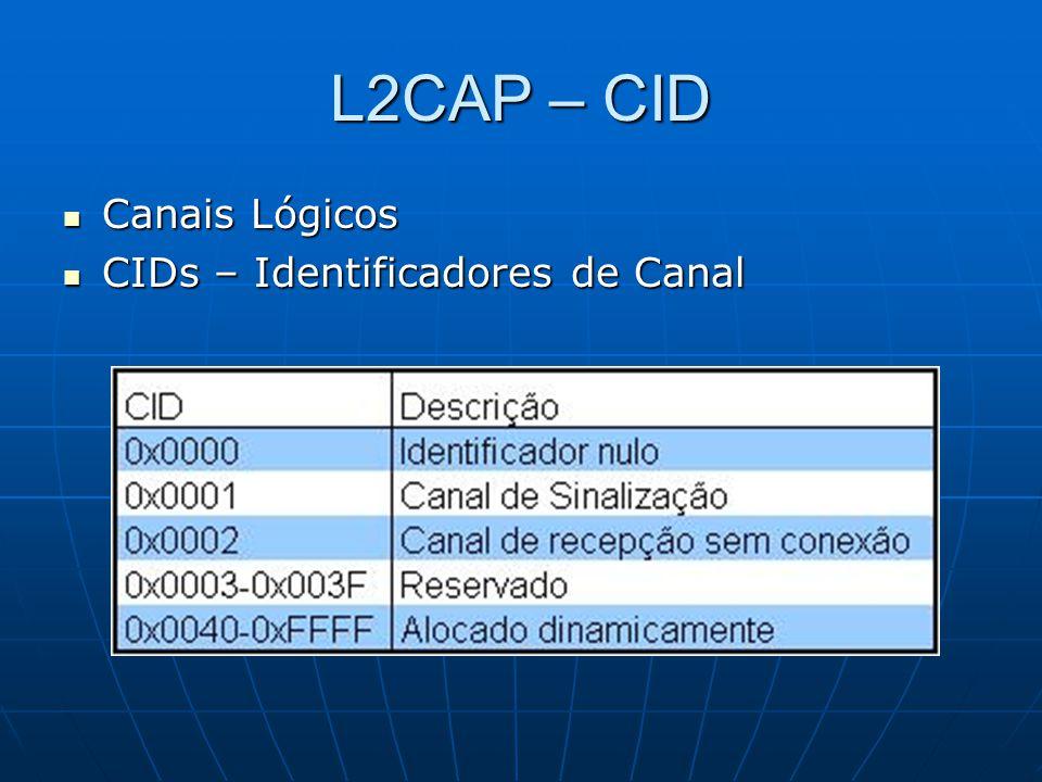L2CAP – CID Canais Lógicos Canais Lógicos CIDs – Identificadores de Canal CIDs – Identificadores de Canal