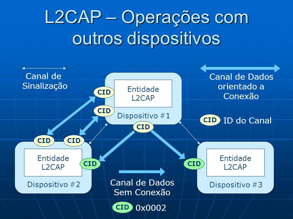 L2CAP – Operações com outros dispositivos Dispositivo #1 Entidade L2CAP Dispositivo #3 Entidade L2CAP Dispositivo #2 Entidade L2CAP CID Canal de Sinal