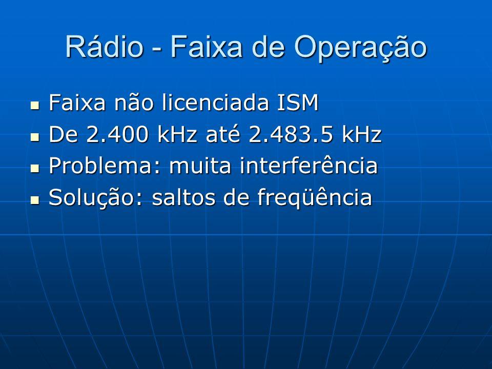 Rádio - Faixa de Operação Faixa não licenciada ISM Faixa não licenciada ISM De 2.400 kHz até 2.483.5 kHz De 2.400 kHz até 2.483.5 kHz Problema: muita interferência Problema: muita interferência Solução: saltos de freqüência Solução: saltos de freqüência