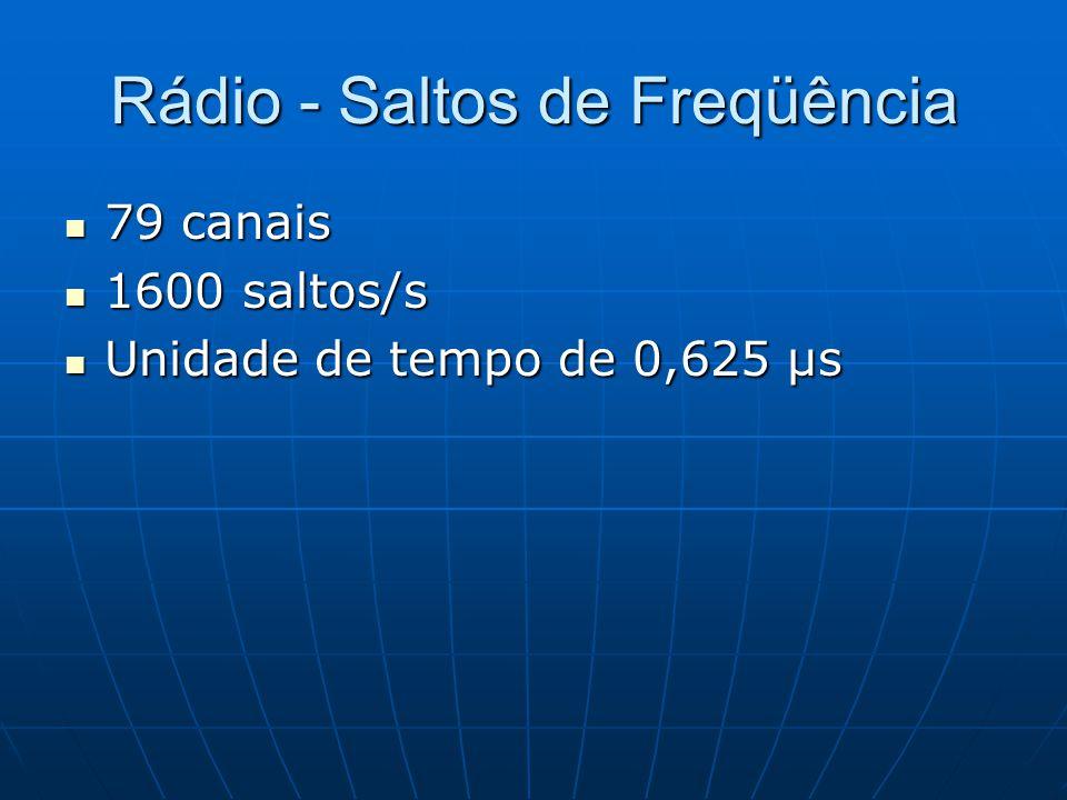 Rádio - Saltos de Freqüência 79 canais 79 canais 1600 saltos/s 1600 saltos/s Unidade de tempo de 0,625 µs Unidade de tempo de 0,625 µs