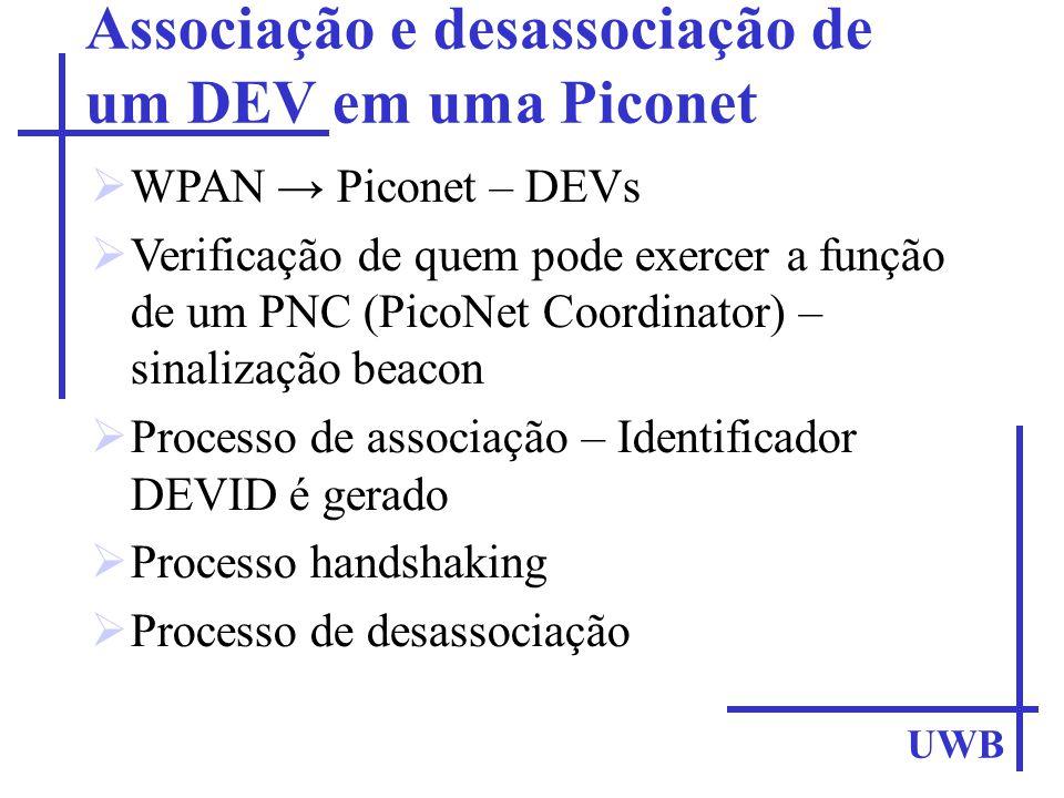 Associação e desassociação de um DEV em uma Piconet UWB WPAN Piconet – DEVs Verificação de quem pode exercer a função de um PNC (PicoNet Coordinator)