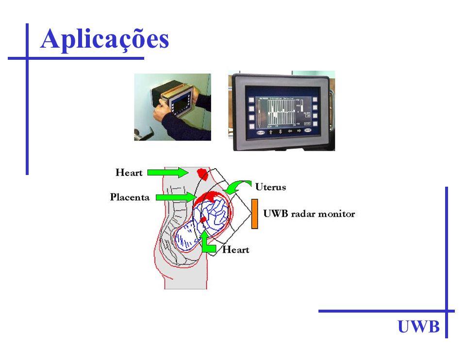 Aplicações UWB