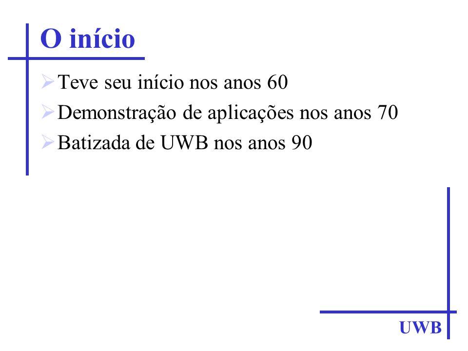 O início UWB Teve seu início nos anos 60 Demonstração de aplicações nos anos 70 Batizada de UWB nos anos 90