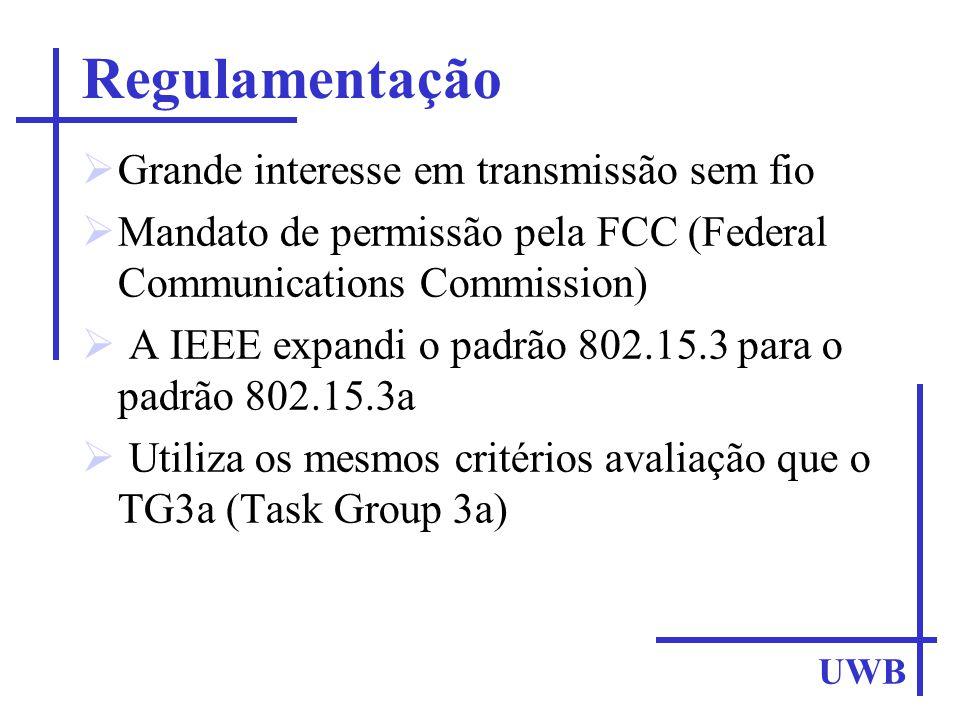 Regulamentação Grande interesse em transmissão sem fio Mandato de permissão pela FCC (Federal Communications Commission) A IEEE expandi o padrão 802.1