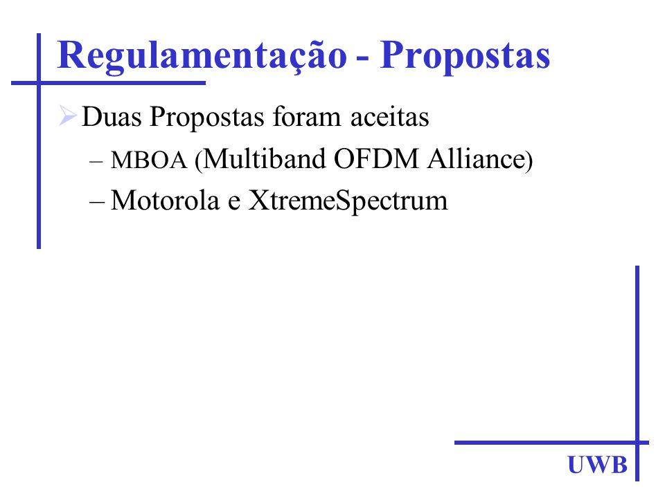 Regulamentação - Propostas Duas Propostas foram aceitas –MBOA ( Multiband OFDM Alliance ) –Motorola e XtremeSpectrum UWB