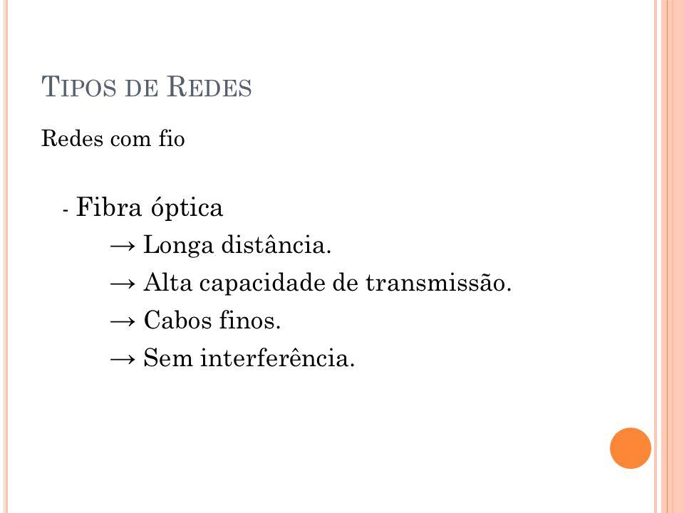 T IPOS DE R EDES Redes com fio - Fibra óptica Longa distância.