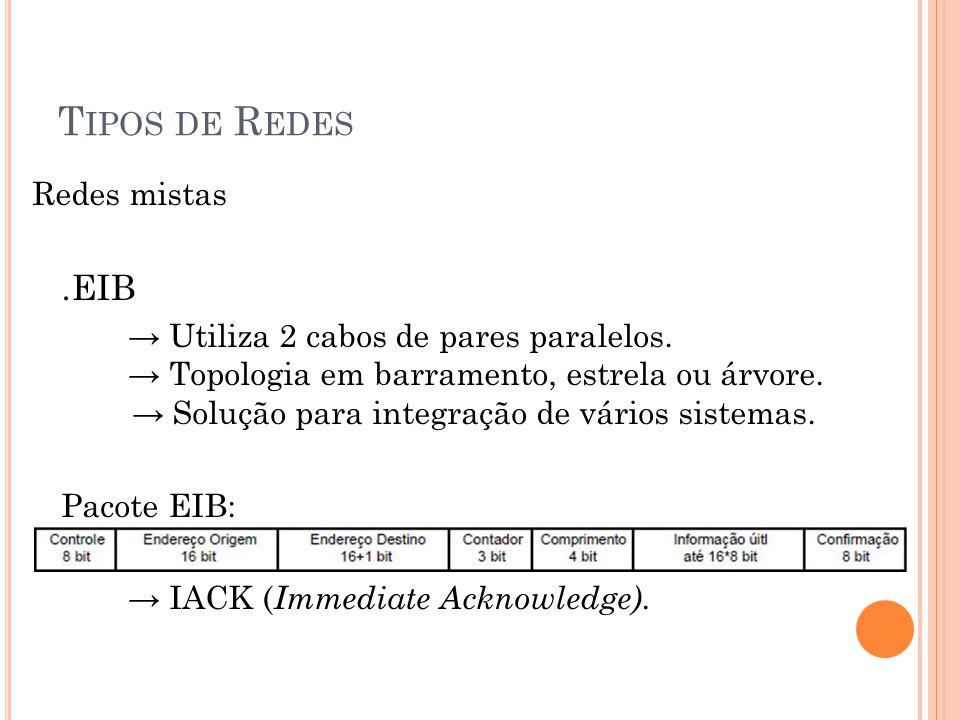 T IPOS DE R EDES Redes mistas.EIB Utiliza 2 cabos de pares paralelos.