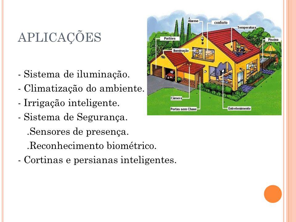 APLICAÇÕES - Sistema de iluminação.- Climatização do ambiente.
