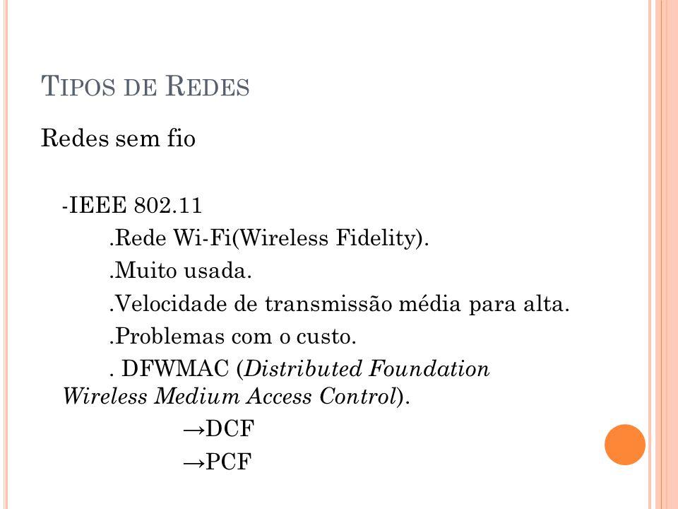 T IPOS DE R EDES Redes sem fio -IEEE 802.11.Rede Wi-Fi(Wireless Fidelity)..Muito usada..Velocidade de transmissão média para alta..Problemas com o custo..