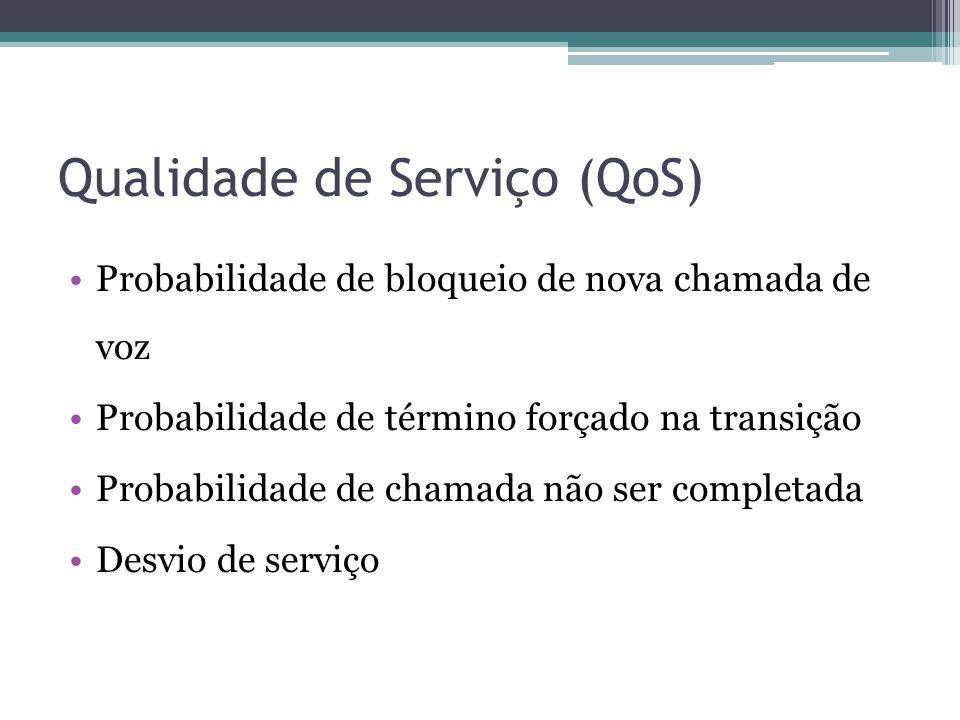 Qualidade de Serviço (QoS) Probabilidade de bloqueio de nova chamada de voz Probabilidade de término forçado na transição Probabilidade de chamada não